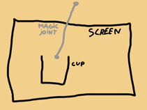 cupphysics